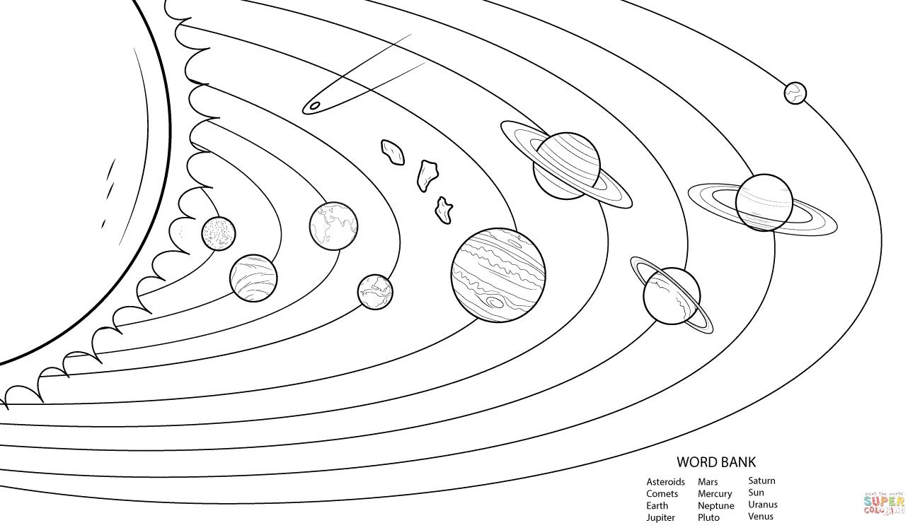 Desenhos Do Sistema Solar Para Colorir