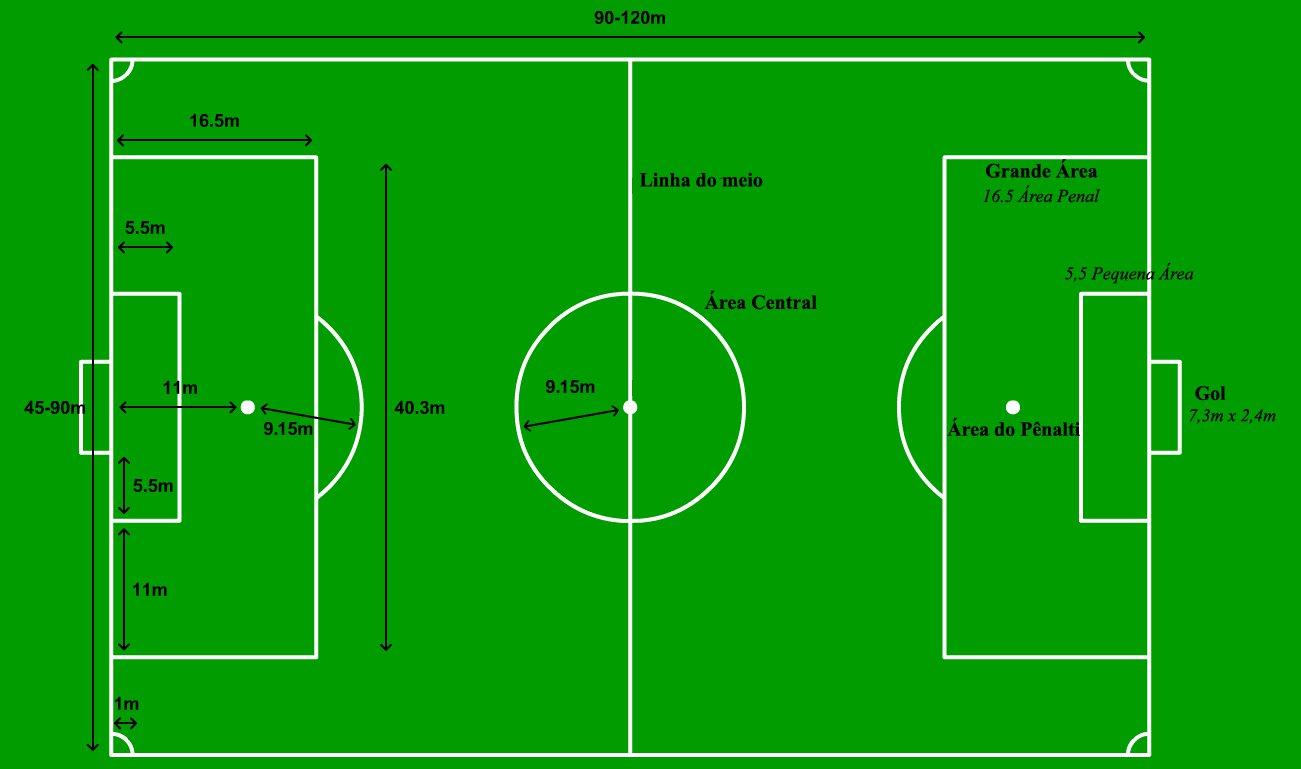File Campo De Futebol Medidas Jpg