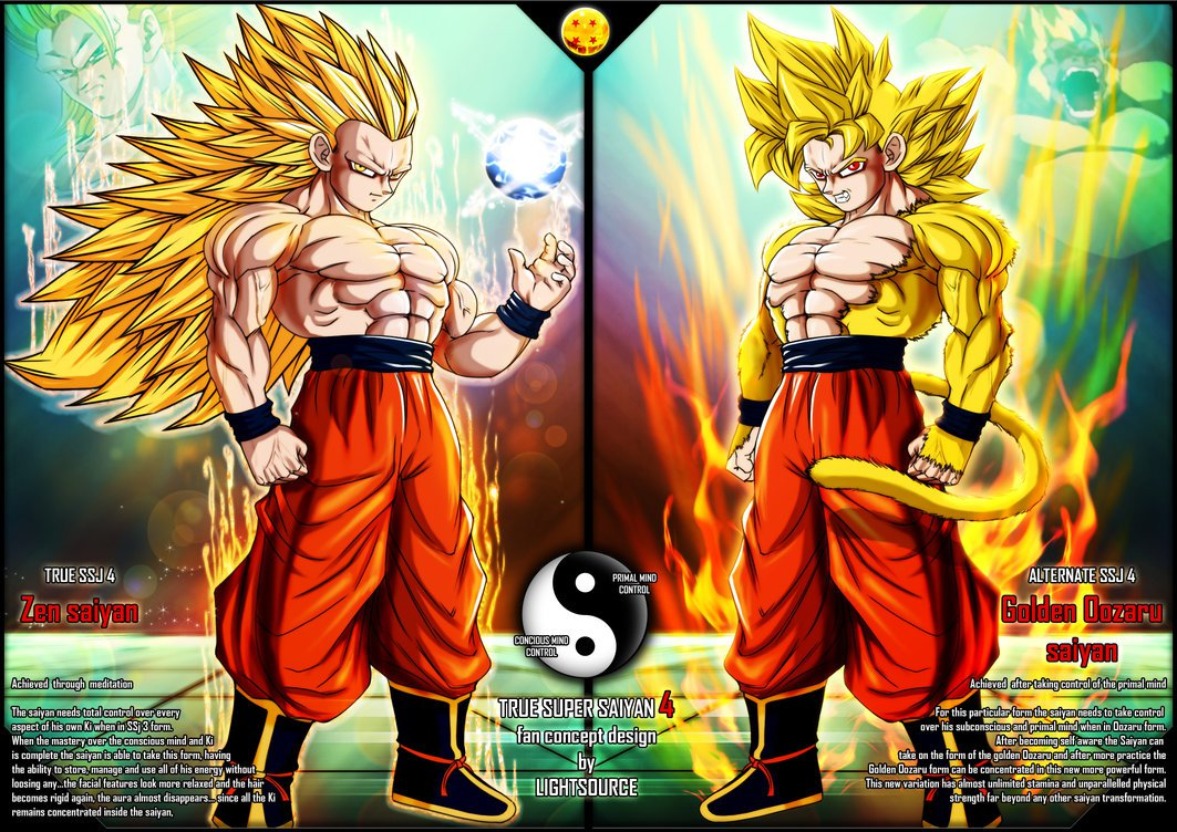 This Is What Super Saiyan 4 Should Have Looked Like!