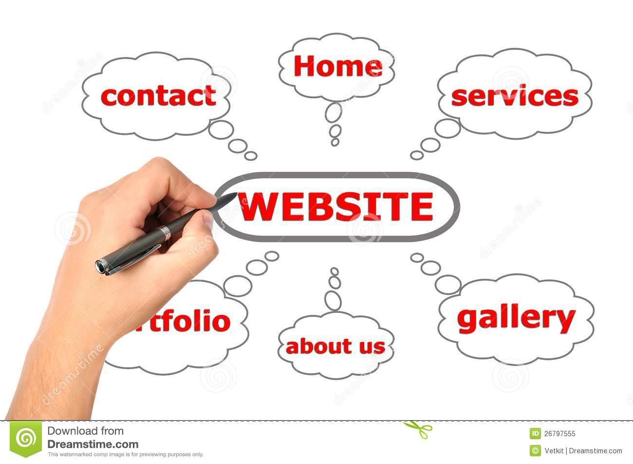 Web Site Do Esquema Do Desenho Foto De Stock Royalty Free